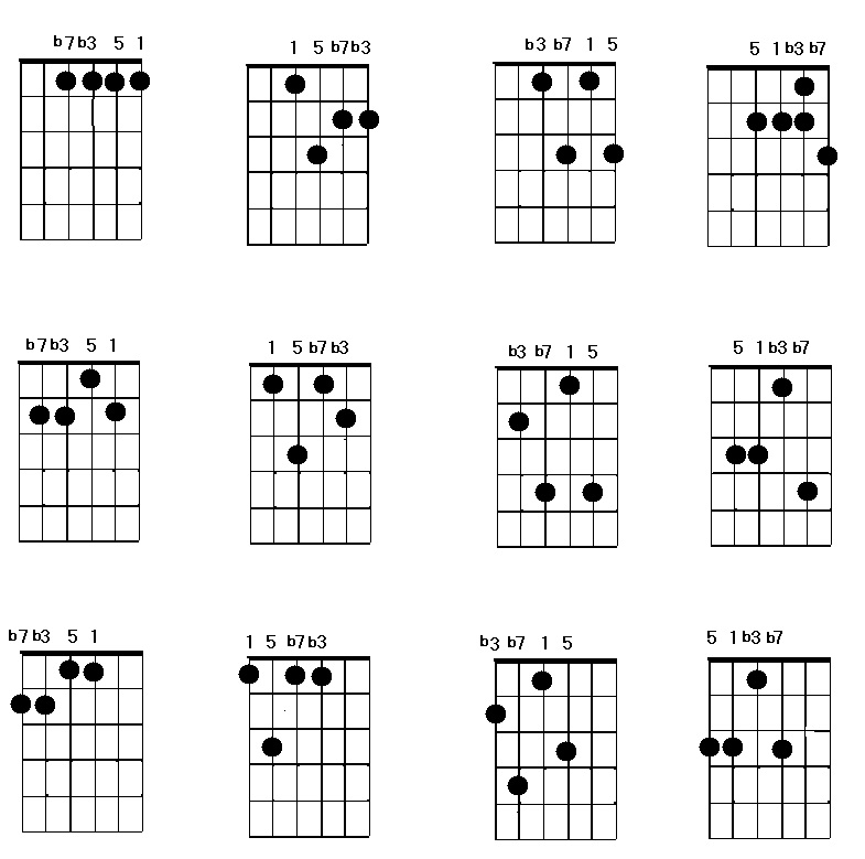 Drop 2 Voicings