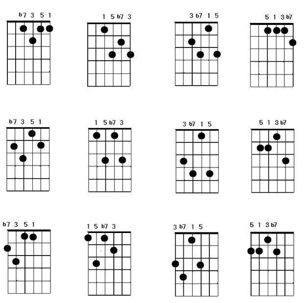 Chord voicings guitar pdf