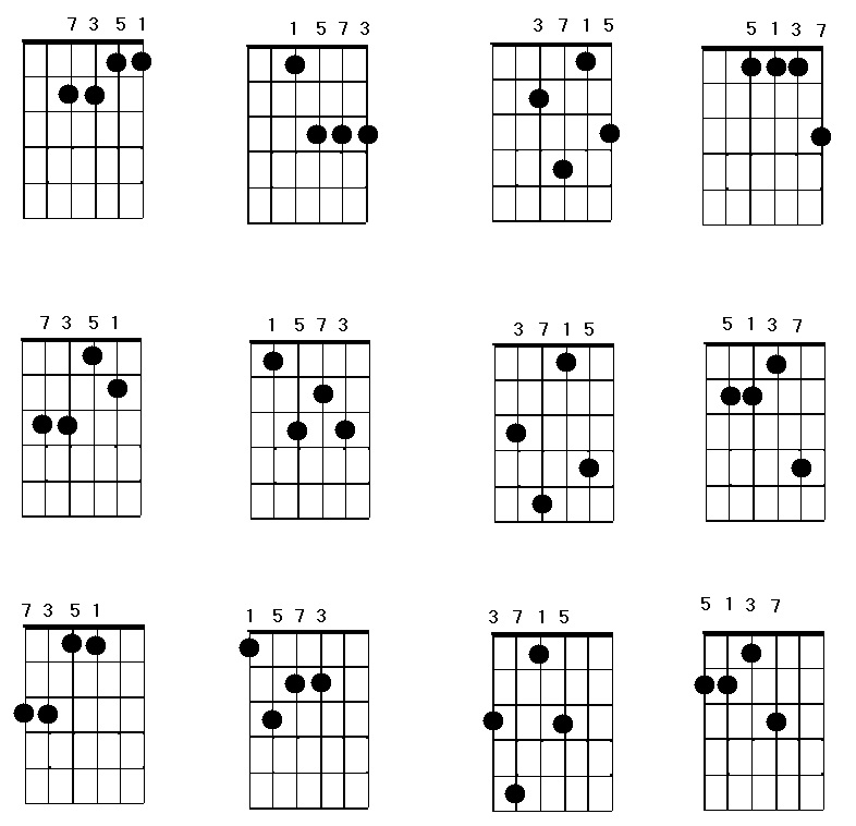 7th chords guitar